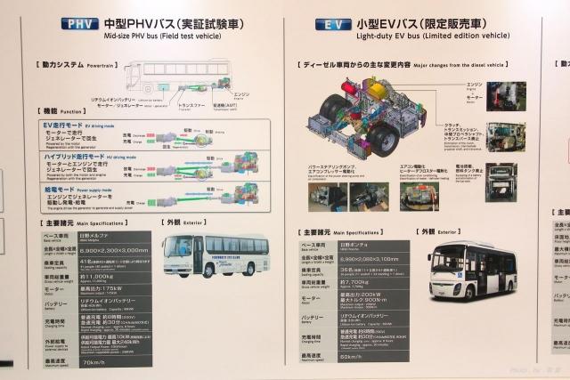 東京モーターショー】日野自動車 EV・PHEVバス